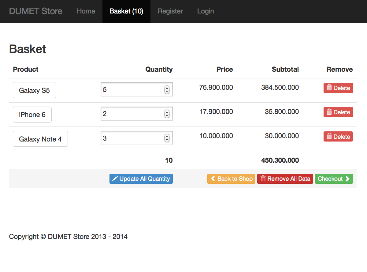 Membuat Shopping Cart Di Laravel 4
