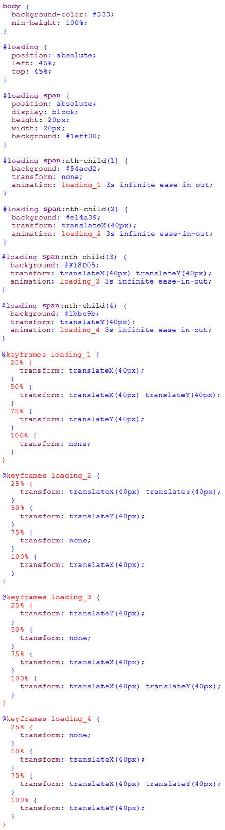 efek loading dengan CSS 3