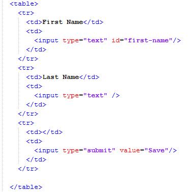 Input-Focus-Javascript