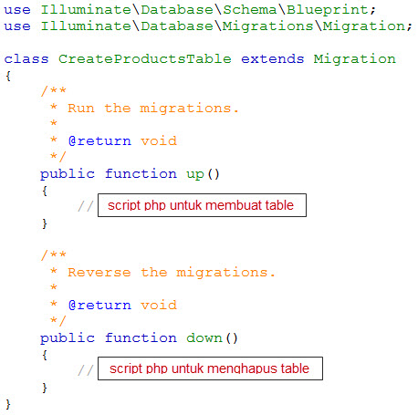 Create array from database php malvernweather Gallery