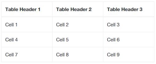 Mengenal Komponen-komponen Dalam Bootstrap 4